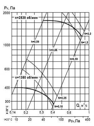 ВЦП 7-40 № 2,5, схема